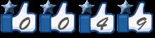 contadores de paginas web gratuitos